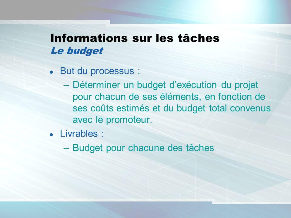 13 Informations sur les tâches Le budget But du processus : –Déterminer un budget dexécution du projet pour chacun de ses éléments, en fonction de ses