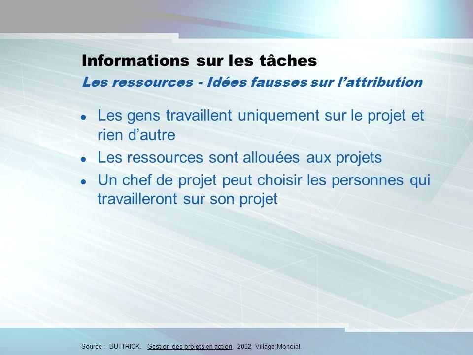 3 Informations sur les tâches Les ressources - Idées fausses sur lattribution Les gens travaillent uniquement sur le projet et rien dautre Les ressour