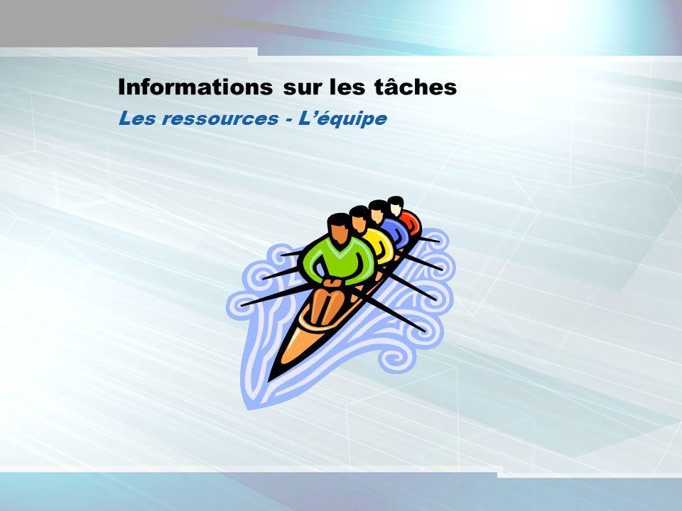 4 Informations sur les tâches Les ressources - Léquipe