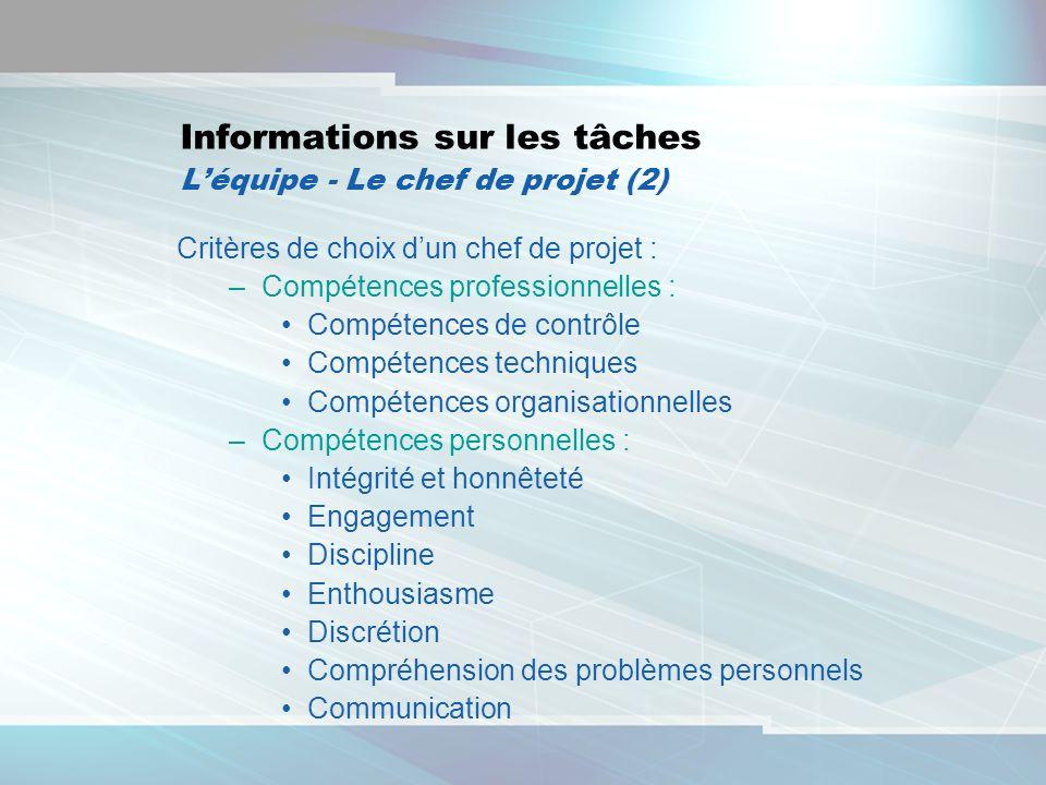 6 Informations sur les tâches Léquipe - Le chef de projet (2) Critères de choix dun chef de projet : –Compétences professionnelles : Compétences de co