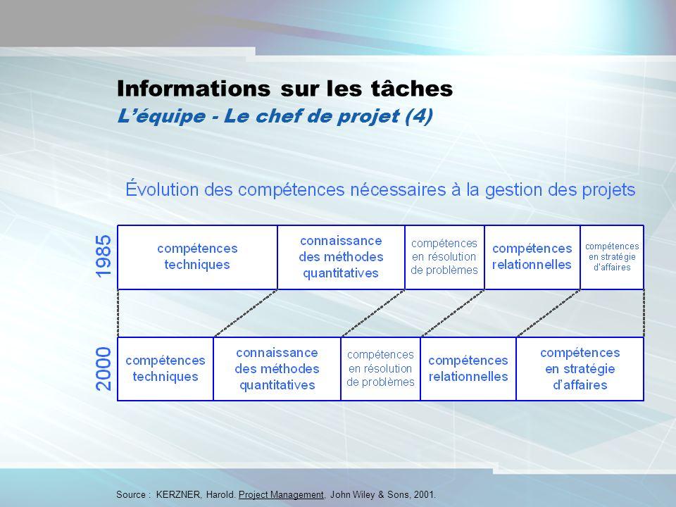 8 Informations sur les tâches Léquipe - Le chef de projet (4) Source : KERZNER, Harold. Project Management, John Wiley & Sons, 2001.