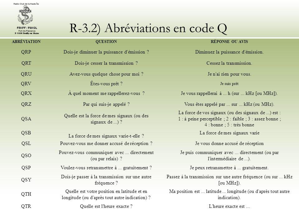 R-3.2) Abréviations en code Q ABRÉVIATIONQUESTIONRÉPONSE OU AVIS QRPDois-je diminuer la puissance d'émission ?Diminuez la puissance d'émission. QRTDoi