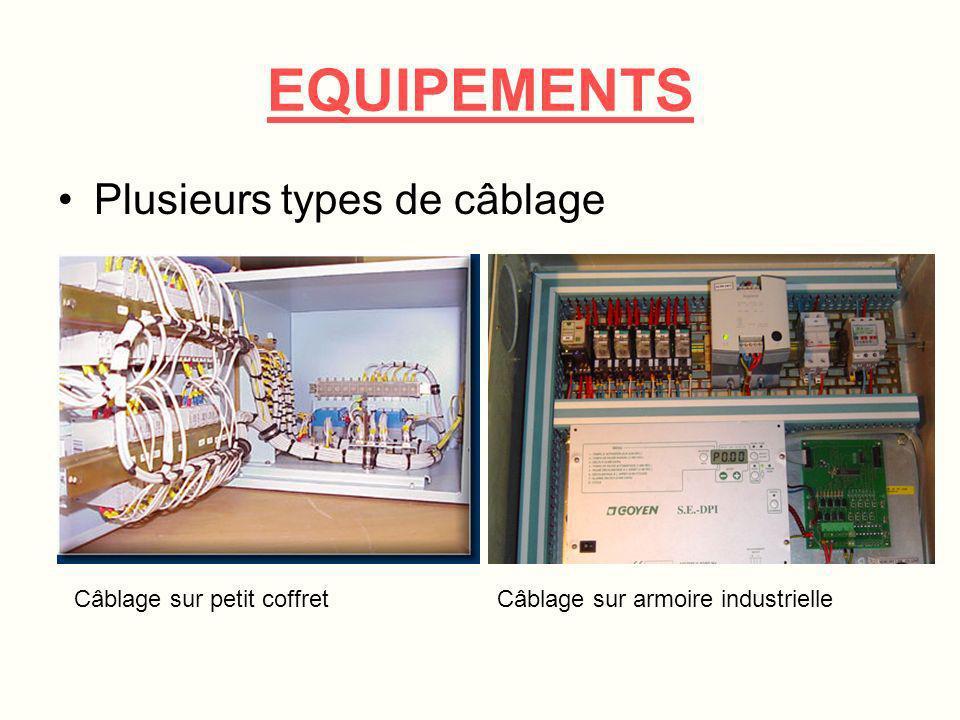 EQUIPEMENTS MONTAGE – CABLAGE Importance dun bon câblage pour parfaire un dépannage rapide afin de diminuer le temps darrêt de léquipement et de pouvoir faire une maintenance en sécurité.