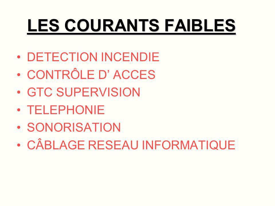 EQUIPEMENTS APPLICATIONS INDUSTRIELLES Tableau de distribution de forte puissance Installations câblages équipements pour raffineries.