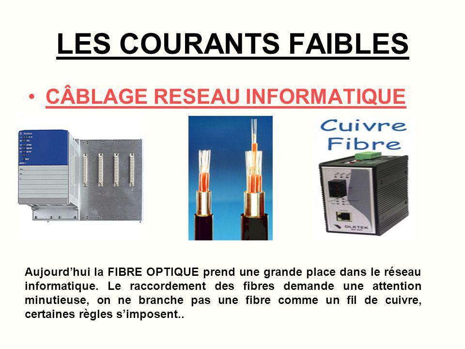 LES COURANTS FAIBLES GTC SUPERVISION Une G.T.C.