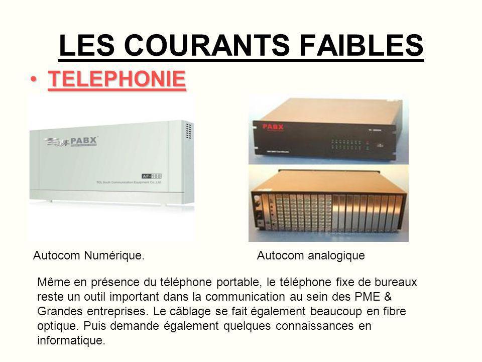 LES COURANTS FAIBLES CÂBLAGE RESEAU INFORMATIQUE Aujourdhui la FIBRE OPTIQUE prend une grande place dans le réseau informatique.