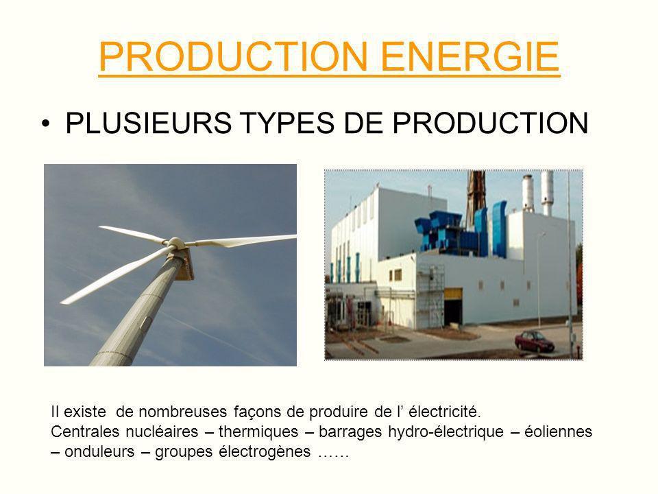 PRODUCTION TRANSPORT ENERGIE SCHEMA DE PRINCIPE