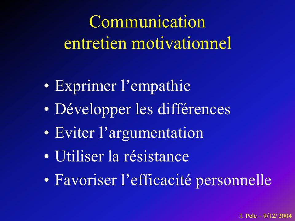Communication entretien motivationnel Exprimer lempathie Développer les différences Eviter largumentation Utiliser la résistance Favoriser lefficacité