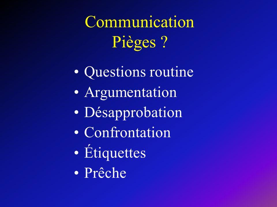 Communication Pièges ? Questions routine Argumentation Désapprobation Confrontation Étiquettes Prêche