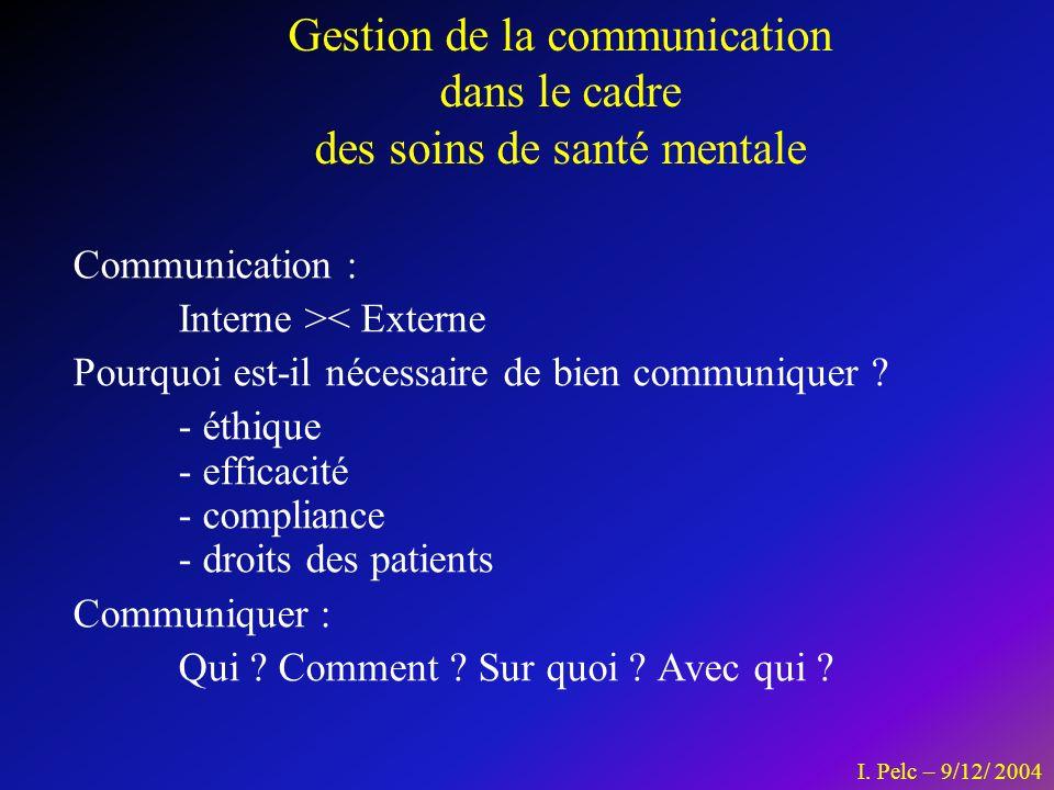 Communication : Interne >< Externe Pourquoi est-il nécessaire de bien communiquer ? - éthique - efficacité - compliance - droits des patients Communiq