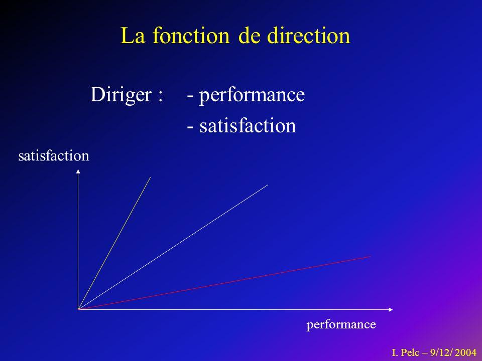 Diriger : - performance - satisfaction La fonction de direction performance satisfaction I. Pelc – 9/12/ 2004