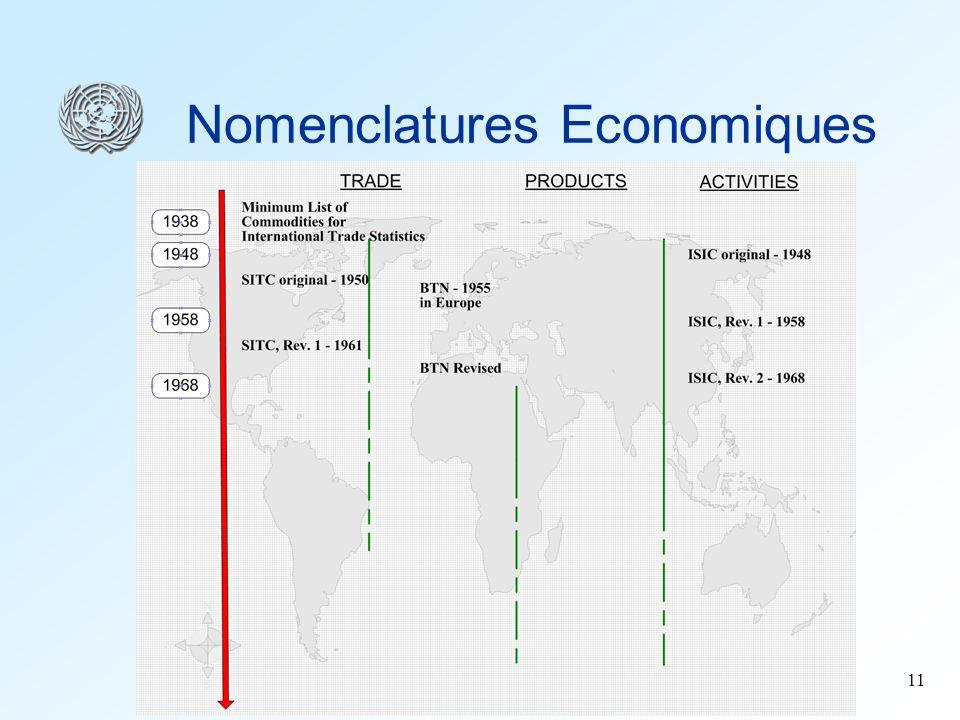 11 Nomenclatures Economiques