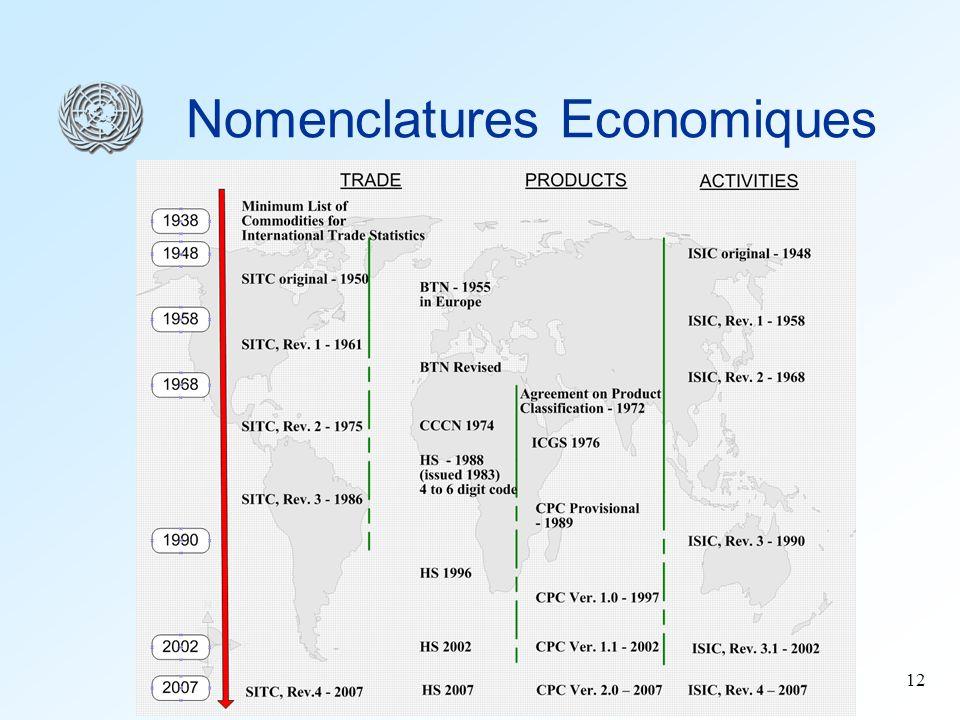 12 Nomenclatures Economiques