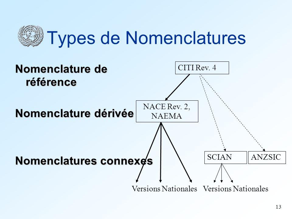 13 Types de Nomenclatures Nomenclature de référence Nomenclature dérivée Nomenclatures connexes CITI Rev. 4 NACE Rev. 2, NAEMA SCIANANZSIC Versions Na