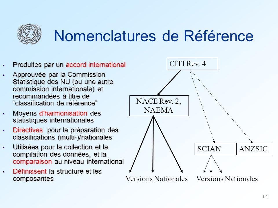 14 Nomenclatures de Référence Produites par un accord international Produites par un accord international Approuvée par la Commission Statistique des