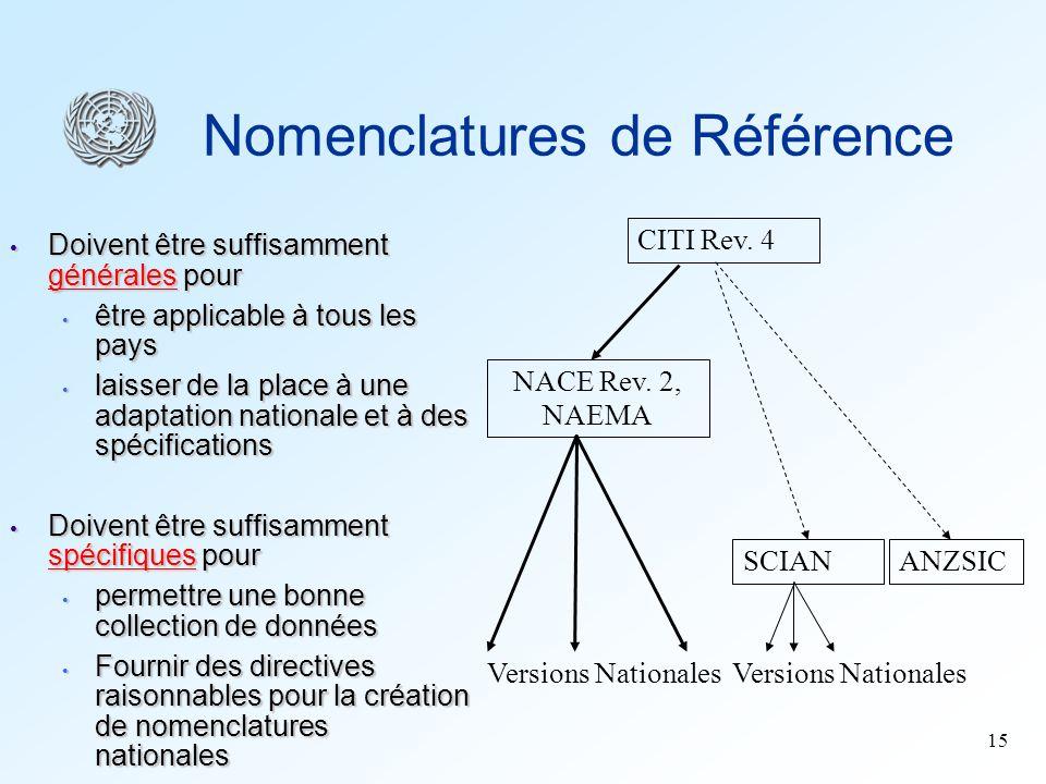 15 Nomenclatures de Référence Doivent être suffisamment générales pour Doivent être suffisamment générales pour être applicable à tous les pays être a