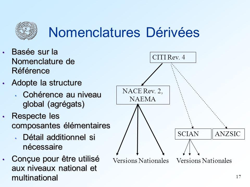 17 Nomenclatures Dérivées Basée sur la Nomenclature de Référence Basée sur la Nomenclature de Référence Adopte la structure Adopte la structure Cohére