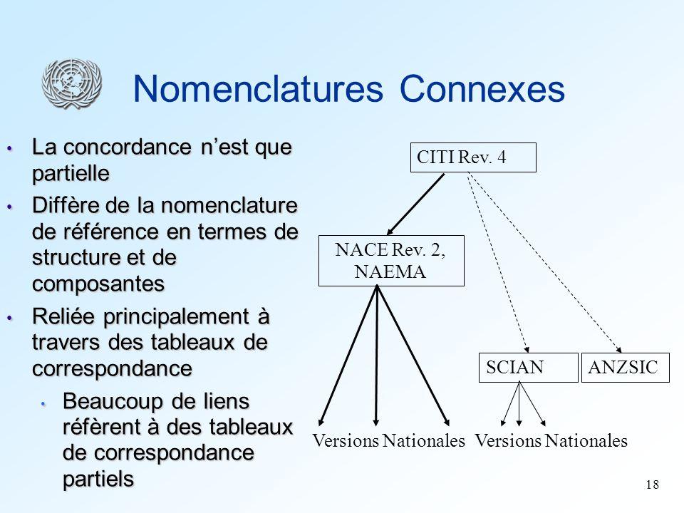 18 Nomenclatures Connexes La concordance nest que partielle La concordance nest que partielle Diffère de la nomenclature de référence en termes de str