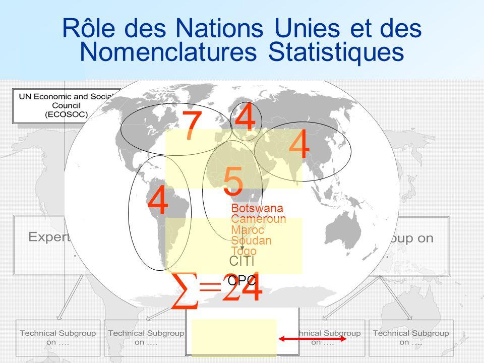 Rôle des Nations Unies et des Nomenclatures Statistiques UN Statistical Division 5 4 4 7 4 =2 4 Botswana Cameroun Maroc Soudan Togo CITI CPC