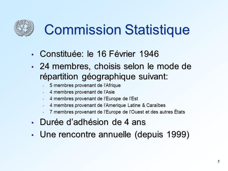 5 Commission Statistique Constituée: le 16 Février 1946 Constituée: le 16 Février 1946 24 membres, choisis selon le mode de répartition géographique s