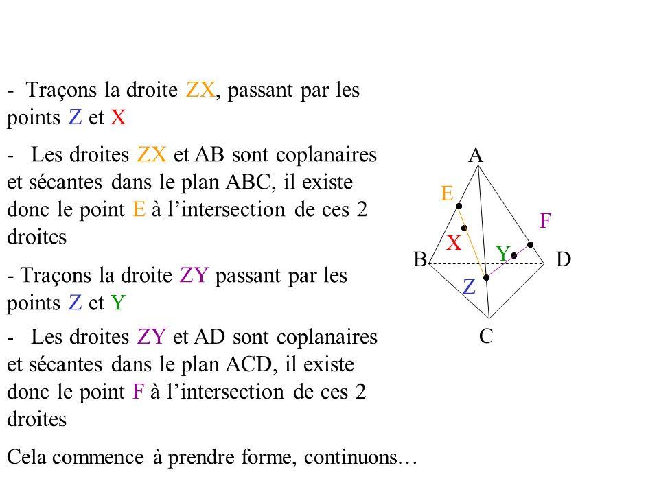 A B C D X Y Z - Traçons la droite ZX, passant par les points Z et X - Les droites ZX et AB sont coplanaires et sécantes dans le plan ABC, il existe donc le point E à lintersection de ces 2 droites E - Traçons la droite ZY passant par les points Z et Y - Les droites ZY et AD sont coplanaires et sécantes dans le plan ACD, il existe donc le point F à lintersection de ces 2 droites F Cela commence à prendre forme, continuons…