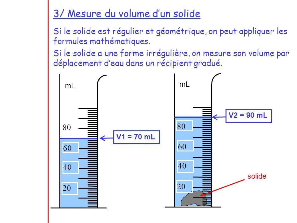 3/ Mesure du volume dun solide Si le solide est régulier et géométrique, on peut appliquer les formules mathématiques. Si le solide a une forme irrégu