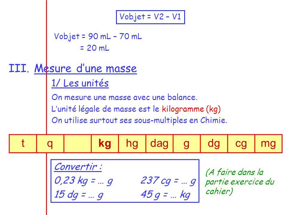 Vobjet = V2 – V1 Vobjet = 90 mL – 70 mL = 20 mL III.Mesure dune masse 1/ Les unités On mesure une masse avec une balance. Lunité légale de masse est l