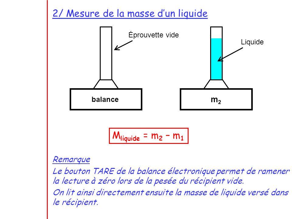 2/ Mesure de la masse dun liquide m1m1 m2m2 Éprouvette vide Liquide M liquide = m 2 – m 1 Remarque Le bouton TARE de la balance électronique permet de