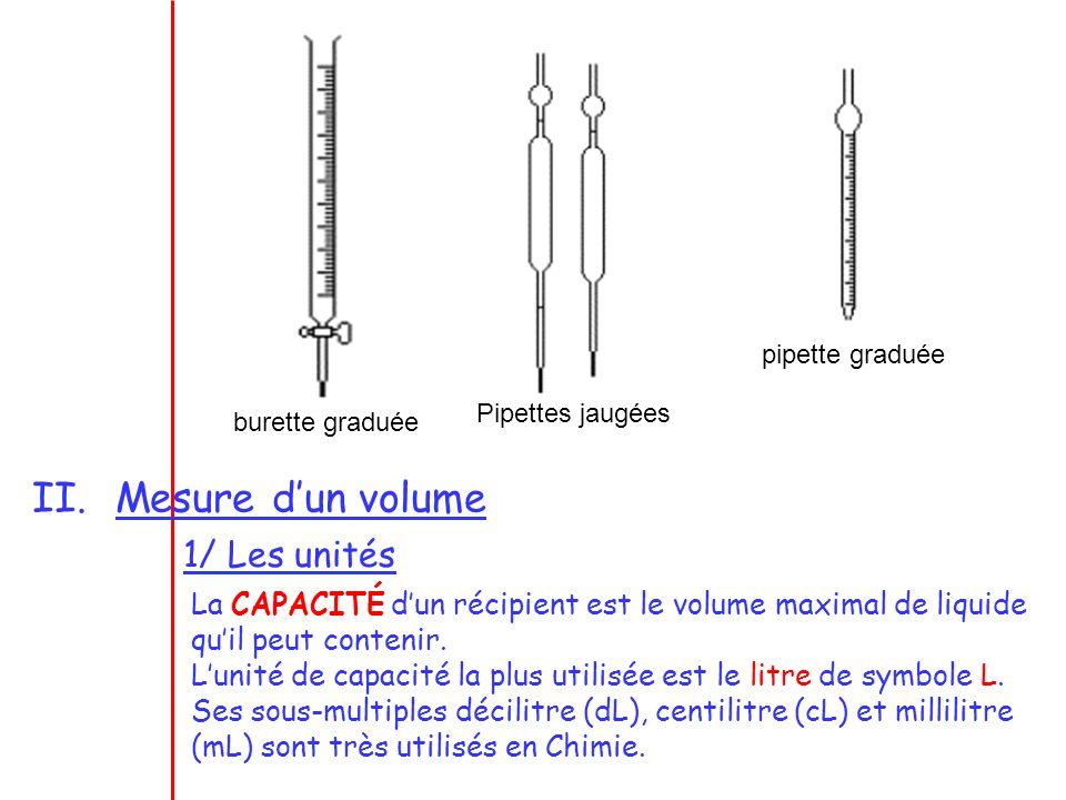 burette graduée Pipettes jaugées pipette graduée II.Mesure dun volume 1/ Les unités La CAPACITÉ dun récipient est le volume maximal de liquide quil pe