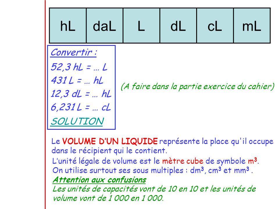 hLdaLLdLcLmL Convertir : 52,3 hL = … L 431 L = … hL 12,3 dL = … hL 6,231 L = … cL SOLUTION Le VOLUME DUN LIQUIDE représente la place qu'il occupe dans