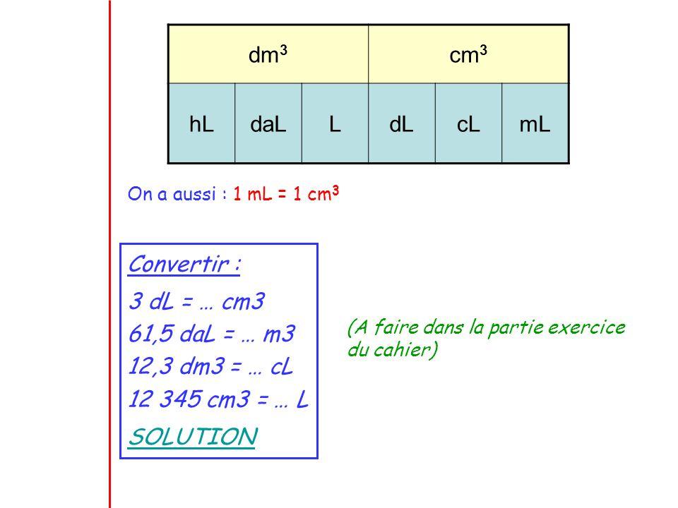 dm 3 cm 3 hLdaLLdLcLmL On a aussi : 1 mL = 1 cm 3 Convertir : 3 dL = … cm3 61,5 daL = … m3 12,3 dm3 = … cL 12 345 cm3 = … L SOLUTION (A faire dans la