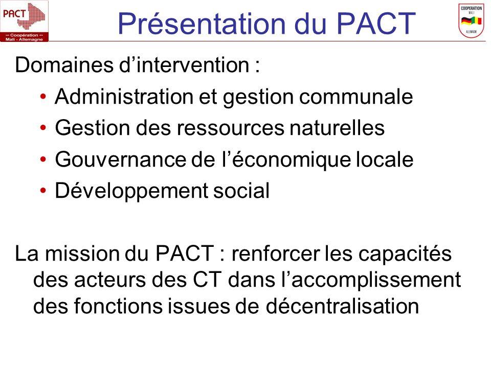 Présentation du PACT Domaines dintervention : Administration et gestion communale Gestion des ressources naturelles Gouvernance de léconomique locale
