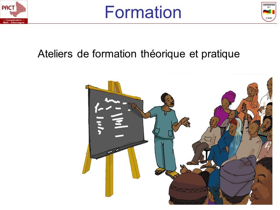 Formation Ateliers de formation théorique et pratique