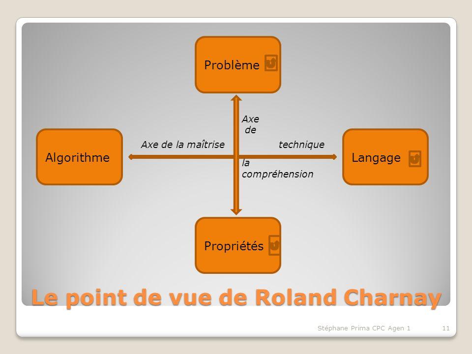 Le point de vue de Roland Charnay Stéphane Prima CPC Agen 111 AlgorithmeLangage Problème Propriétés Axe de la maîtrise technique Axe delacompréhension