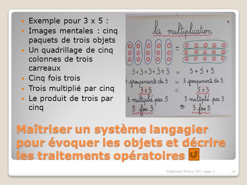 Maîtriser un système langagier pour évoquer les objets et décrire les traitements opératoires Exemple pour 3 x 5 : Images mentales : cinq paquets de t