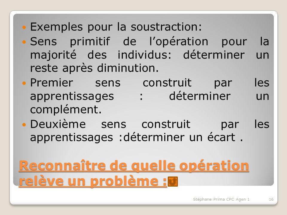 Reconnaître de quelle opération relève un problème : Exemples pour la soustraction: Sens primitif de lopération pour la majorité des individus: déterminer un reste après diminution.