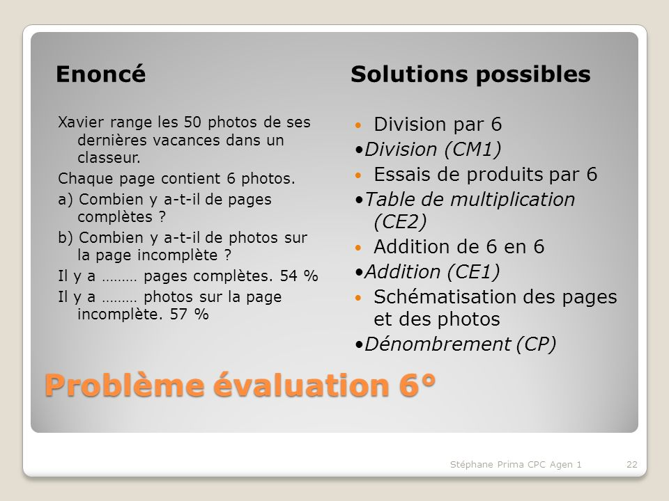 Problème évaluation 6° EnoncéSolutions possibles Xavier range les 50 photos de ses dernières vacances dans un classeur. Chaque page contient 6 photos.