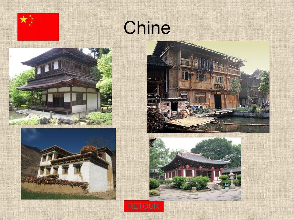 Chine RETOUR