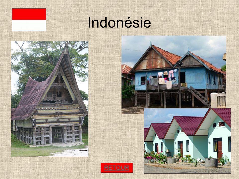 Indonésie RETOUR