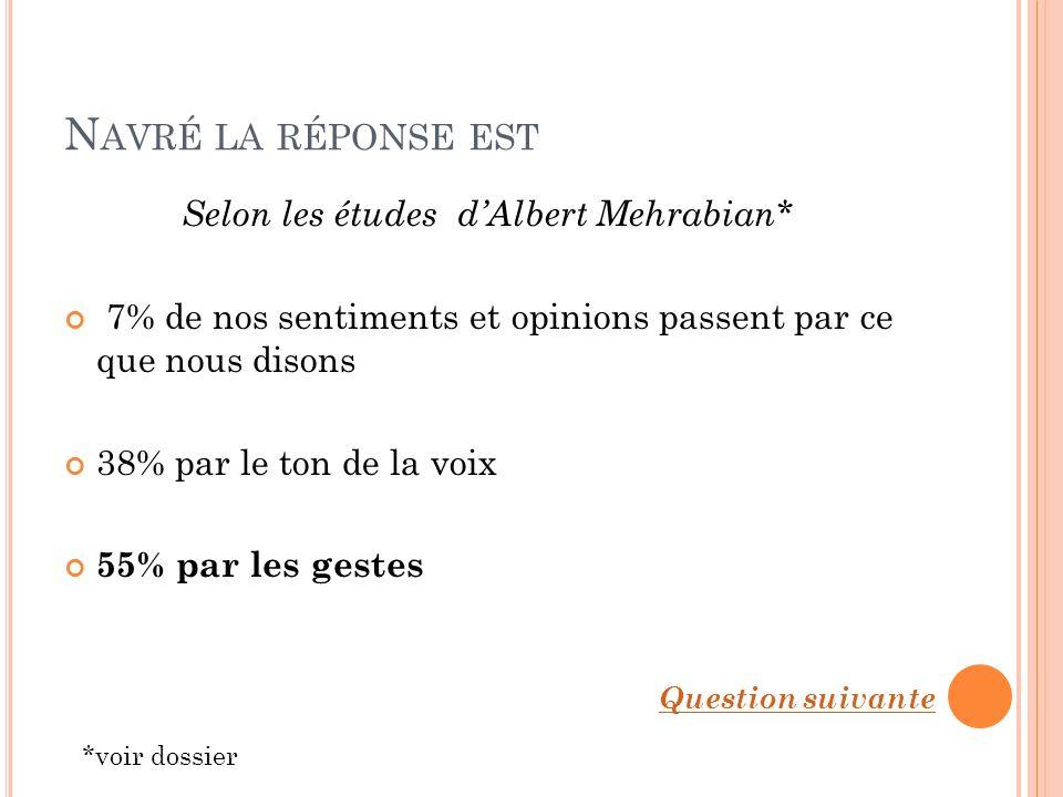 N AVRÉ LA RÉPONSE EST Selon les études dAlbert Mehrabian* 7% de nos sentiments et opinions passent par ce que nous disons 38% par le ton de la voix 55