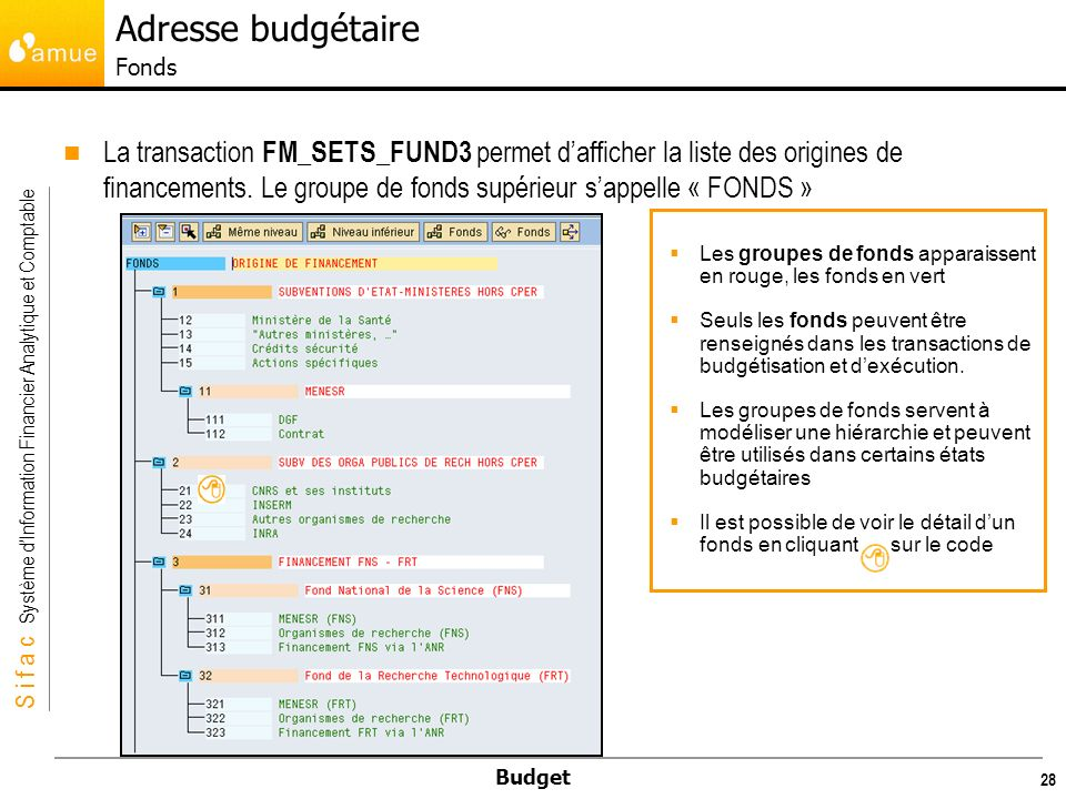 S i f a c Système dInformation Financier Analytique et Comptable Budget 28 La transaction FM_SETS_FUND3 permet dafficher la liste des origines de fina