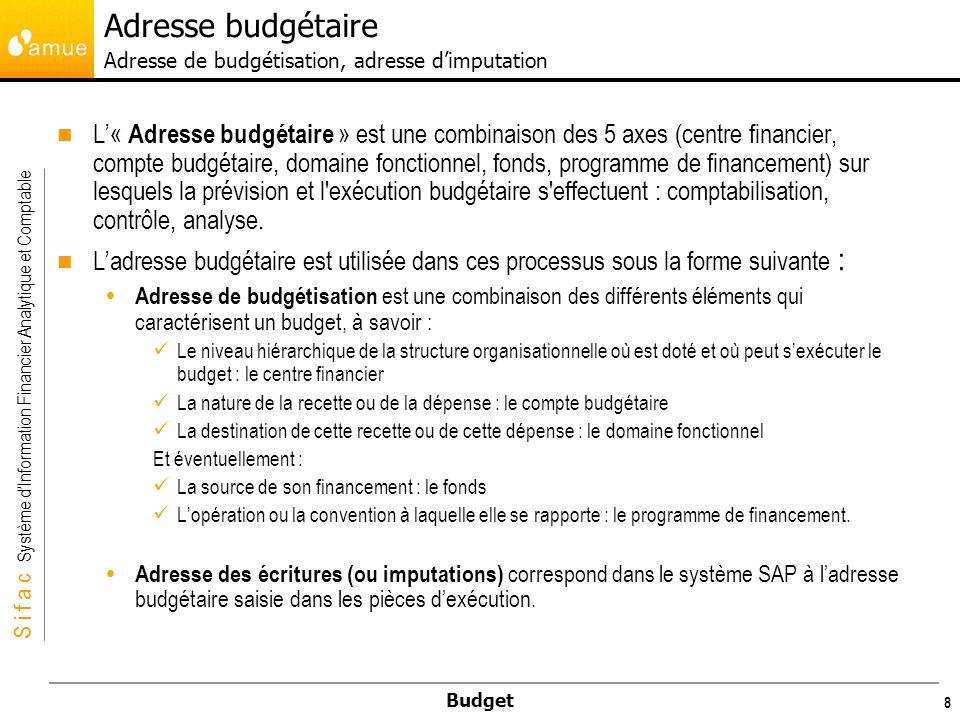 S i f a c Système dInformation Financier Analytique et Comptable Budget 39 Avant de pouvoir saisir du budget, il faut sassurer quun type de budget est associé à une version et à un exercice comptable (période budgétaire ouverte).