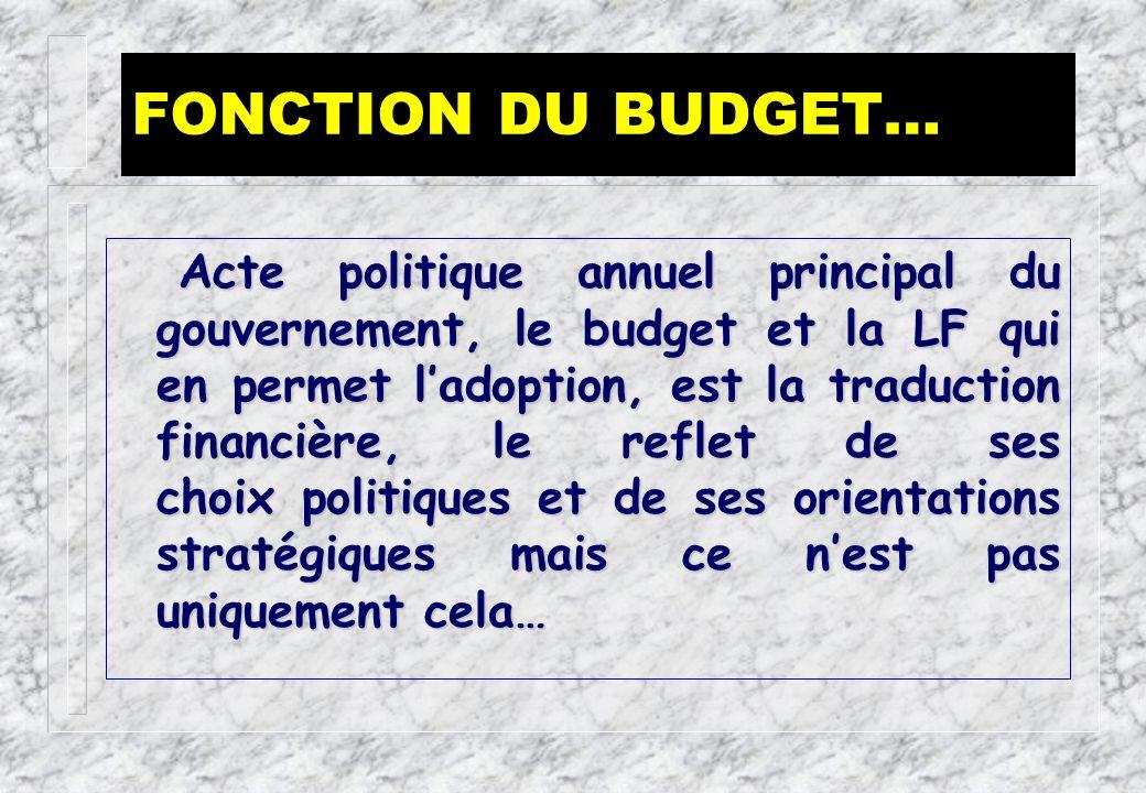 18 Le budget de la wilaya est «l état des prévisions de R et de D annuelles de la wilaya.