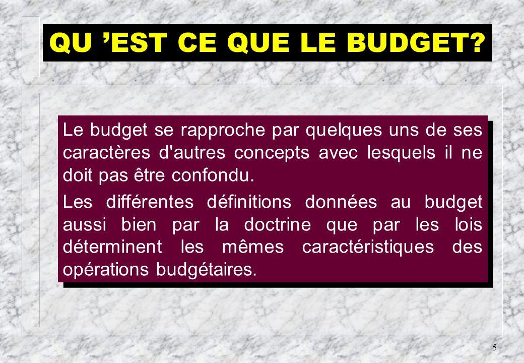 4 SOMMAIRE n -Titre I – Présentation du Budget de lEtat Chapitre 1 – Définition.