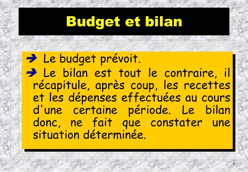 6 LE BUDGET ET LES AUTRES NOTIONS Le budget ne doit pas être confondu avec: le bilan, le budget national et le budget social, le plan, et la loi de finances.