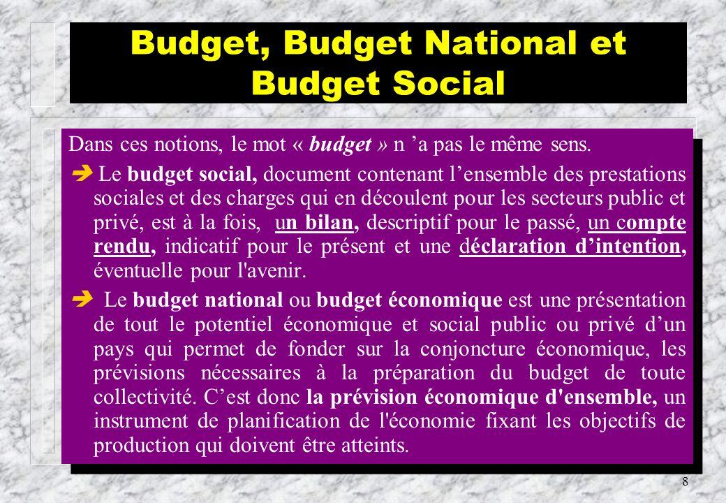 7 Budget et bilan Le budget prévoit.