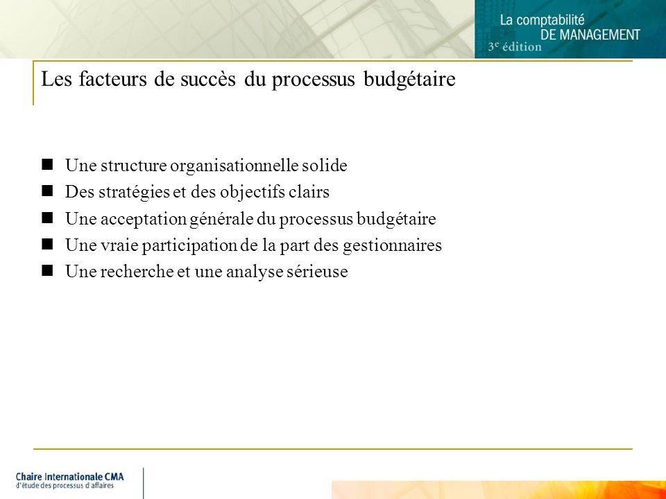 10 Les facteurs de succès du processus budgétaire Une structure organisationnelle solide Des stratégies et des objectifs clairs Une acceptation généra