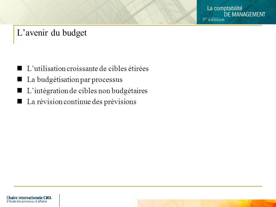 11 Lavenir du budget Lutilisation croissante de cibles étirées La budgétisation par processus Lintégration de cibles non budgétaires La révision conti