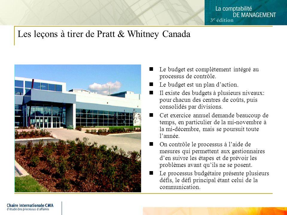 12 Les leçons à tirer de Pratt & Whitney Canada Le budget est complètement intégré au processus de contrôle. Le budget est un plan daction. Il existe