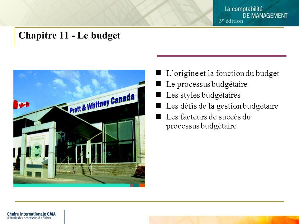 2 Chapitre 11 - Le budget Lorigine et la fonction du budget Le processus budgétaire Les styles budgétaires Les défis de la gestion budgétaire Les fact